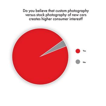 Survey Infographic 08-01-2