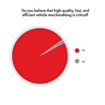 Survey Infographic 4-01-2