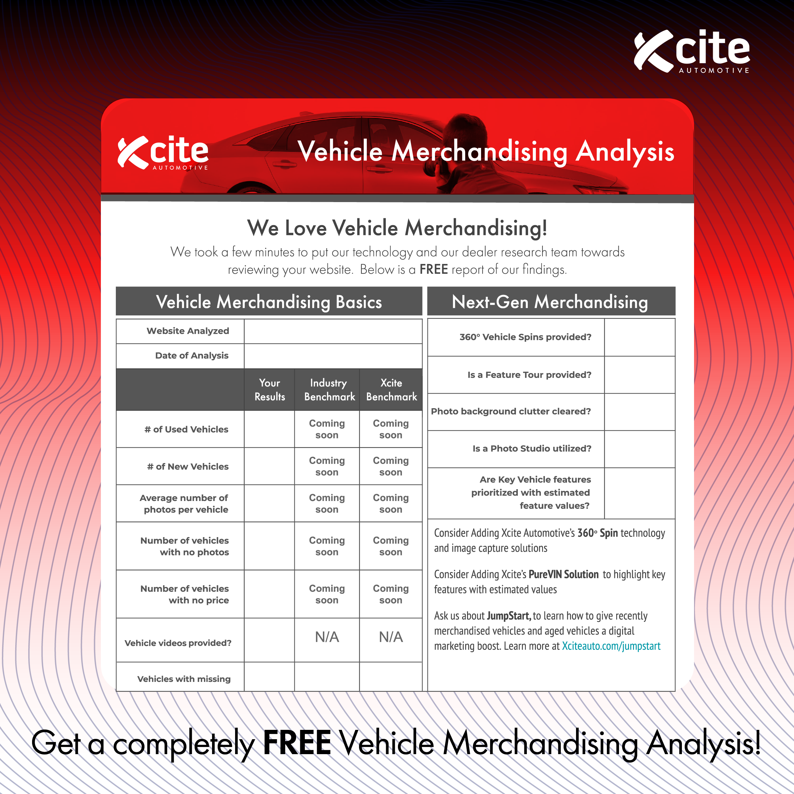 Vehicle Merchandising Analysis